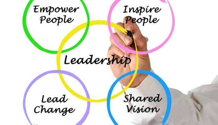 Inclusive leadership diagram
